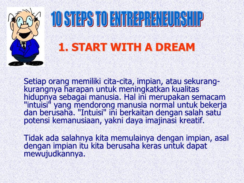 1. START WITH A DREAM Setiap orang memiliki cita-cita, impian, atau sekurang- kurangnya harapan untuk meningkatkan kualitas hidupnya sebagai manusia.