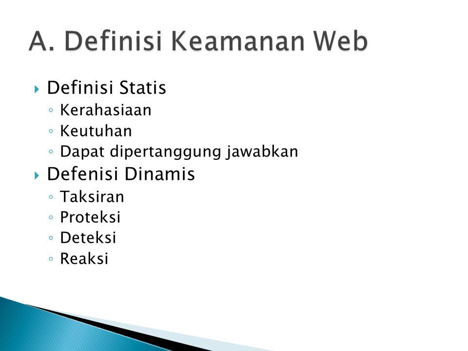  Definisi Statis ◦ Kerahasiaan ◦ Keutuhan ◦ Dapat dipertanggung jawabkan  Defenisi Dinamis ◦ Taksiran ◦ Proteksi ◦ Deteksi ◦ Reaksi