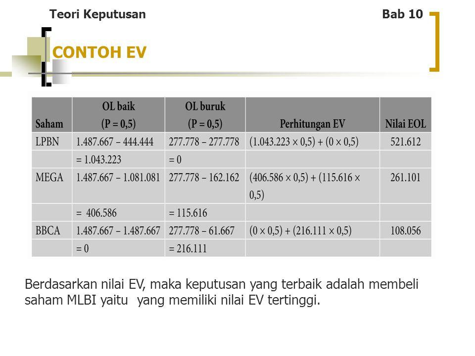 Berdasarkan nilai EV, maka keputusan yang terbaik adalah membeli saham MLBI yaitu yang memiliki nilai EV tertinggi. Teori KeputusanBab 10 CONTOH EV