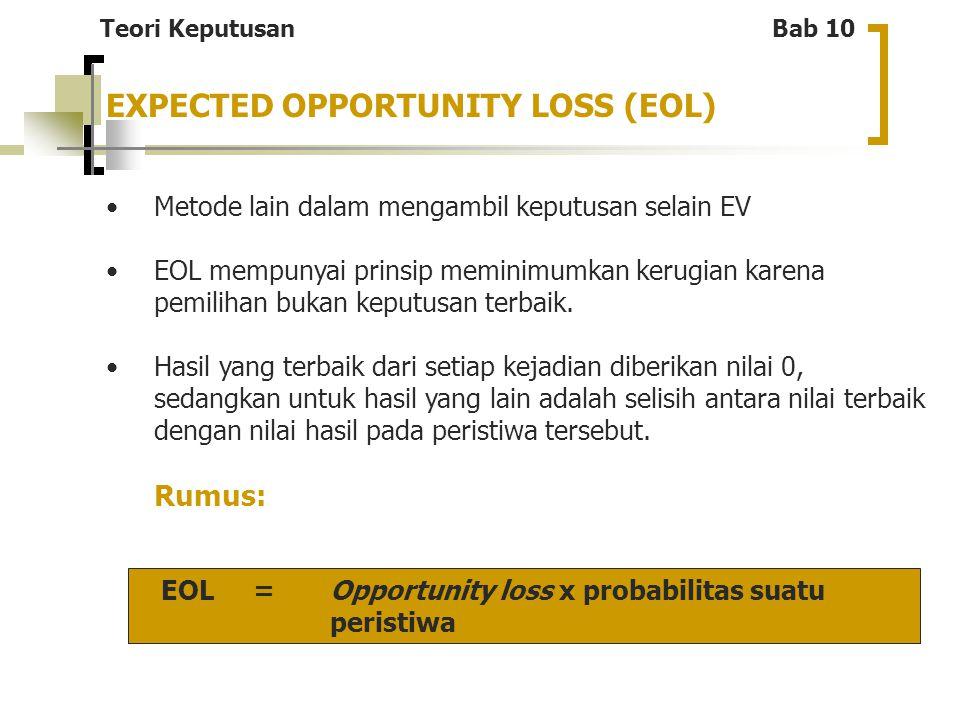 EOL = Opportunity loss x probabilitas suatu peristiwa EXPECTED OPPORTUNITY LOSS (EOL) Metode lain dalam mengambil keputusan selain EV EOL mempunyai pr