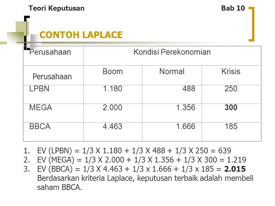 PerusahaanKondisi Perekonomian BoomNormalKrisis LPBN1.180488250 MEGA2.0001.356300 BBCA4.4631.666185 1.EV (LPBN) = 1/3 X 1.180 + 1/3 X 488 + 1/3 X 250
