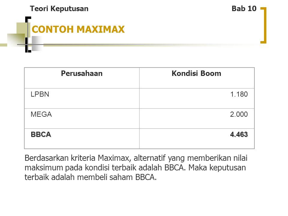 Teori KeputusanBab 10 CONTOH MAXIMAX PerusahaanKondisi Boom LPBN1.180 MEGA2.000 BBCA4.463 Berdasarkan kriteria Maximax, alternatif yang memberikan nil