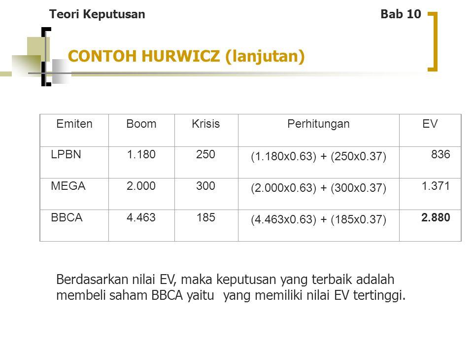 CONTOH HURWICZ (lanjutan) EmitenBoomKrisisPerhitunganEV LPBN1.180250 (1.180x0.63) + (250x0.37) 836 MEGA2.000300 (2.000x0.63) + (300x0.37) 1.371 BBCA4.
