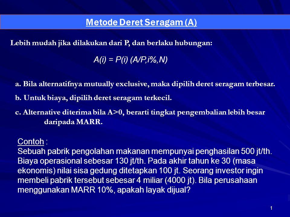 1 Metode Deret Seragam (A) Lebih mudah jika dilakukan dari P, dan berlaku hubungan: A(i) = P(i) (A/P,i%,N) a. Bila alternatifnya mutually exclusive, m
