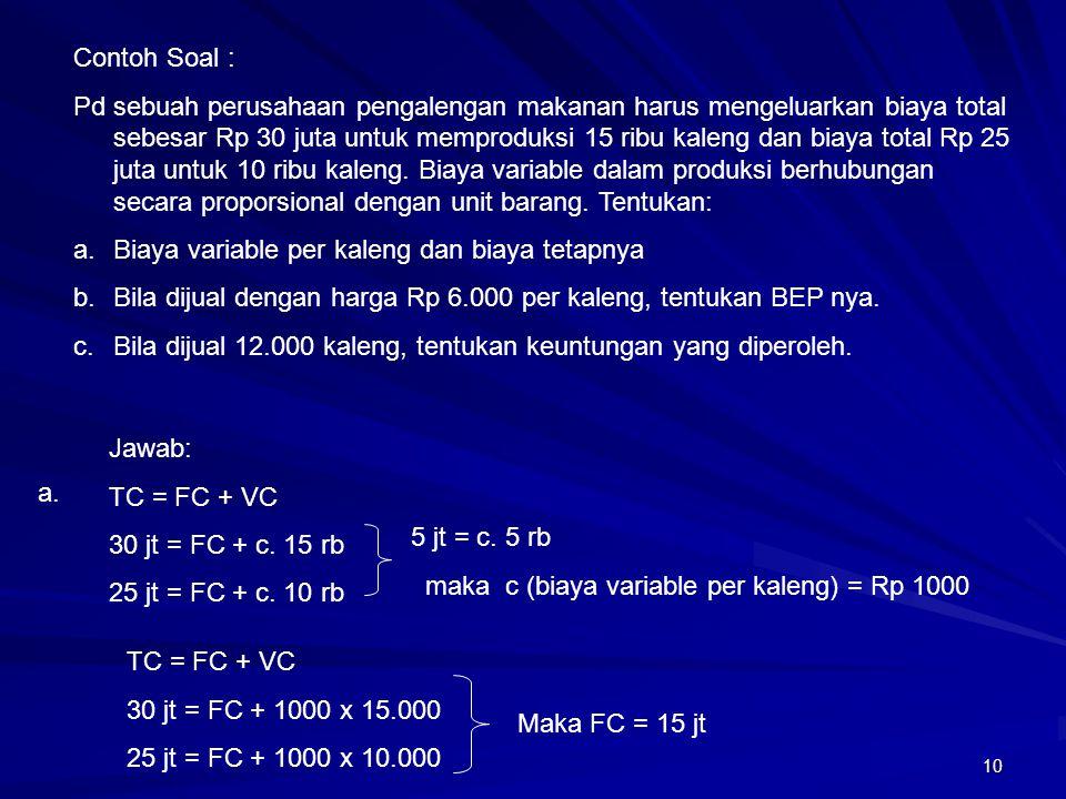 10 Contoh Soal : Pd sebuah perusahaan pengalengan makanan harus mengeluarkan biaya total sebesar Rp 30 juta untuk memproduksi 15 ribu kaleng dan biaya