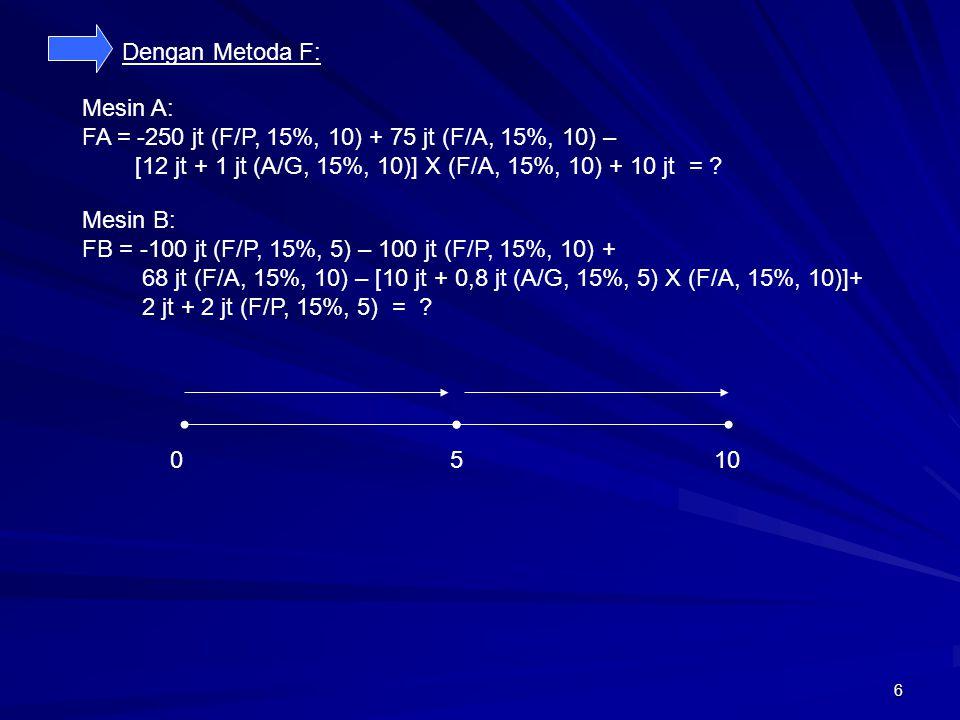 6 Dengan Metoda F: Mesin A: FA = -250 jt (F/P, 15%, 10) + 75 jt (F/A, 15%, 10) – [12 jt + 1 jt (A/G, 15%, 10)] X (F/A, 15%, 10) + 10 jt = ? Mesin B: F