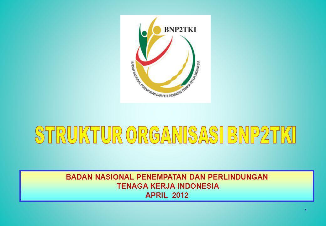 1 BADAN NASIONAL PENEMPATAN DAN PERLINDUNGAN TENAGA KERJA INDONESIA APRIL 2012