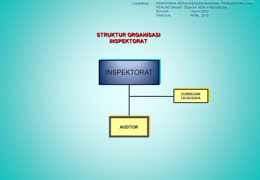STRUKTUR ORGANISASI INSPEKTORAT INSPEKTORAT AUDITOR SUBBAGIAN TATAUSAHA SUBBAGIAN TATAUSAHA LAMPIRAN : PERATURAN KEPALA BADAN NASIONAL PENEMPATAN DAN PERLINDUNGAN TENAGA KERJA INDONESIA NOMOR: /KA/IV/2012 TANGGAL: APRIL 2012 PERATURAN KEPALA BADAN NASIONAL PENEMPATAN DAN PERLINDUNGAN TENAGA KERJA INDONESIA NOMOR: /KA/IV/2012 TANGGAL: APRIL 2012