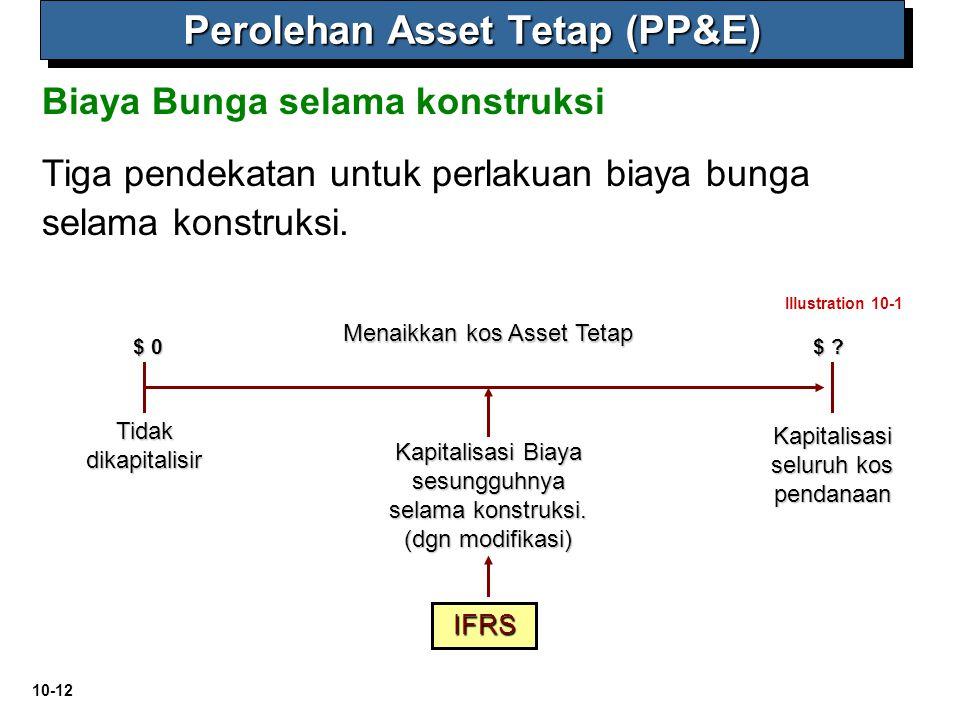 10-12 Tiga pendekatan untuk perlakuan biaya bunga selama konstruksi. Biaya Bunga selama konstruksi Perolehan Asset Tetap (PP&E) Tidak dikapitalisir Ka