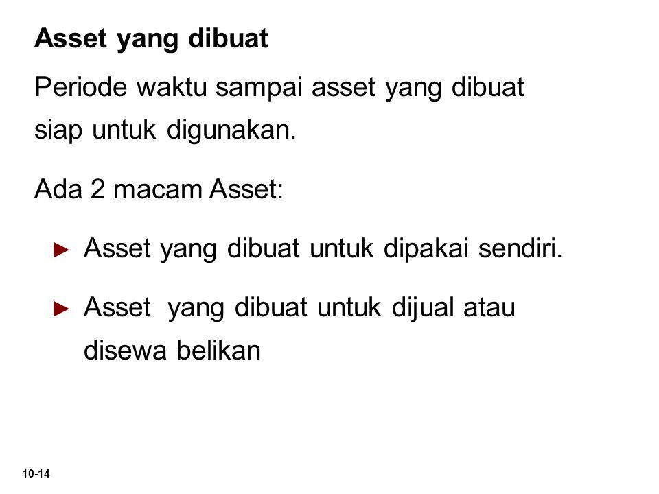 10-14 Periode waktu sampai asset yang dibuat siap untuk digunakan. Ada 2 macam Asset: ► ► Asset yang dibuat untuk dipakai sendiri. ► ► Asset yang dibu