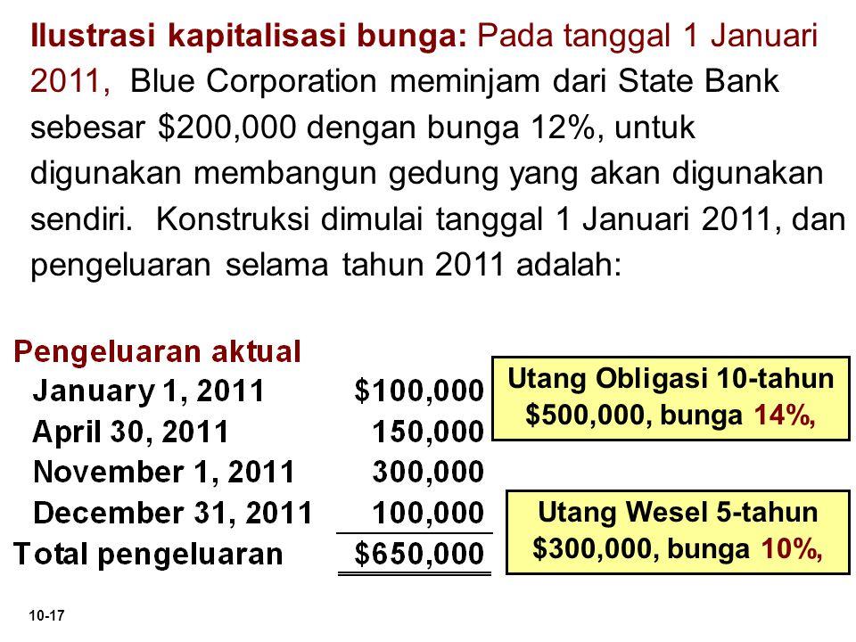 10-17 Ilustrasi kapitalisasi bunga: Pada tanggal 1 Januari 2011, Blue Corporation meminjam dari State Bank sebesar $200,000 dengan bunga 12%, untuk di