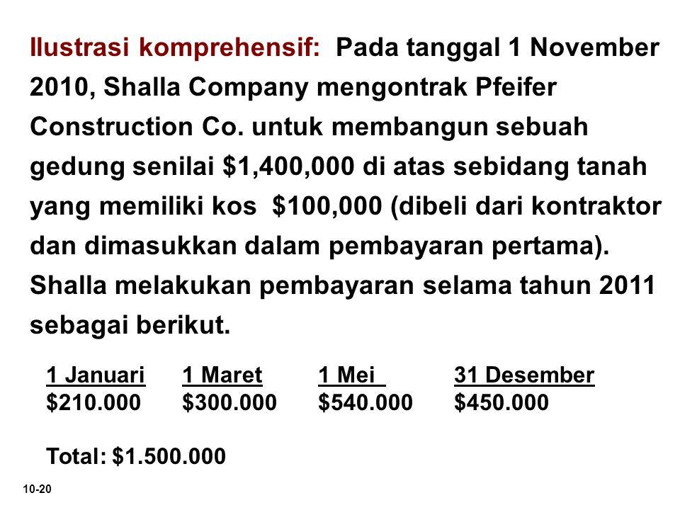 10-20 Ilustrasi komprehensif: Pada tanggal 1 November 2010, Shalla Company mengontrak Pfeifer Construction Co. untuk membangun sebuah gedung senilai $