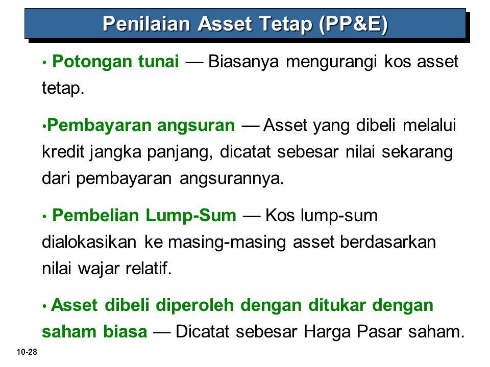 10-28 Potongan tunai — Biasanya mengurangi kos asset tetap. Pembayaran angsuran — Asset yang dibeli melalui kredit jangka panjang, dicatat sebesar nil