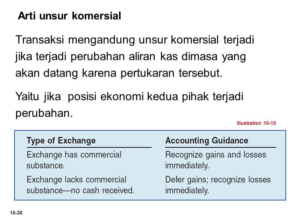 10-30 Arti unsur komersial Transaksi mengandung unsur komersial terjadi jika terjadi perubahan aliran kas dimasa yang akan datang karena pertukaran te