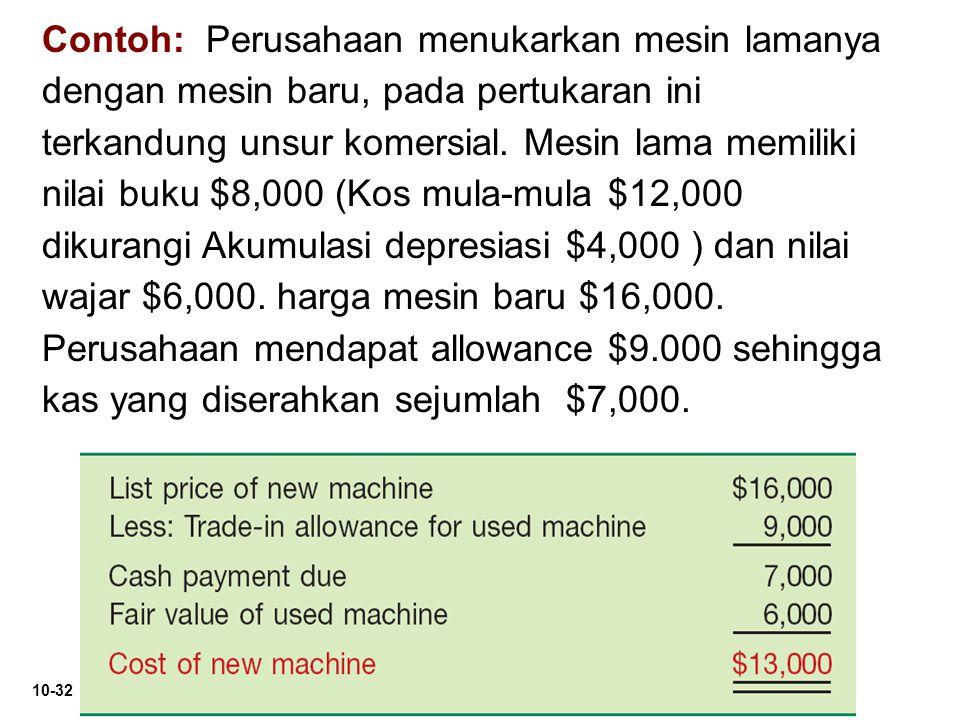 10-32 Contoh: Perusahaan menukarkan mesin lamanya dengan mesin baru, pada pertukaran ini terkandung unsur komersial. Mesin lama memiliki nilai buku $8