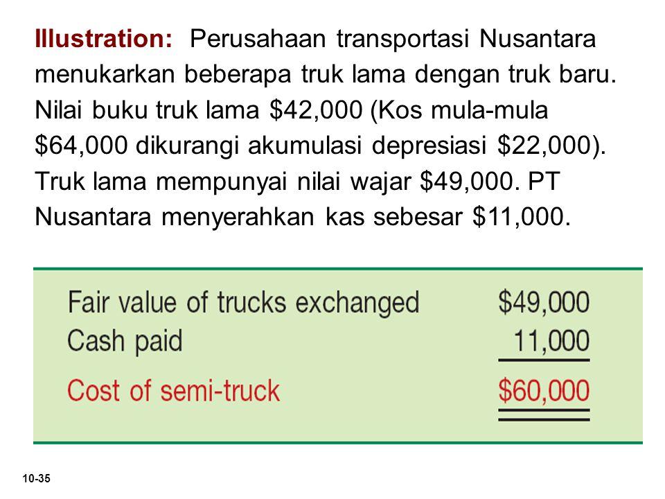 10-35 Illustration: Perusahaan transportasi Nusantara menukarkan beberapa truk lama dengan truk baru. Nilai buku truk lama $42,000 (Kos mula-mula $64,