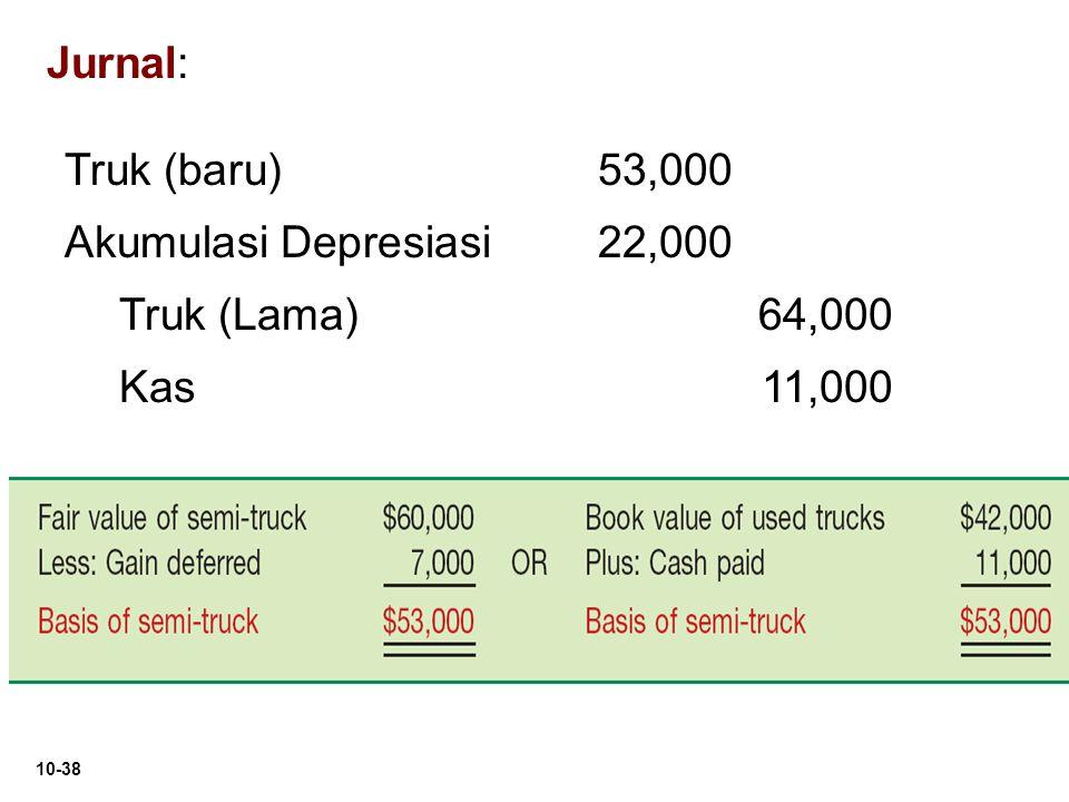 10-38 Truk (baru)53,000 Akumulasi Depresiasi 22,000 Truk (Lama)64,000 Kas11,000 Jurnal:
