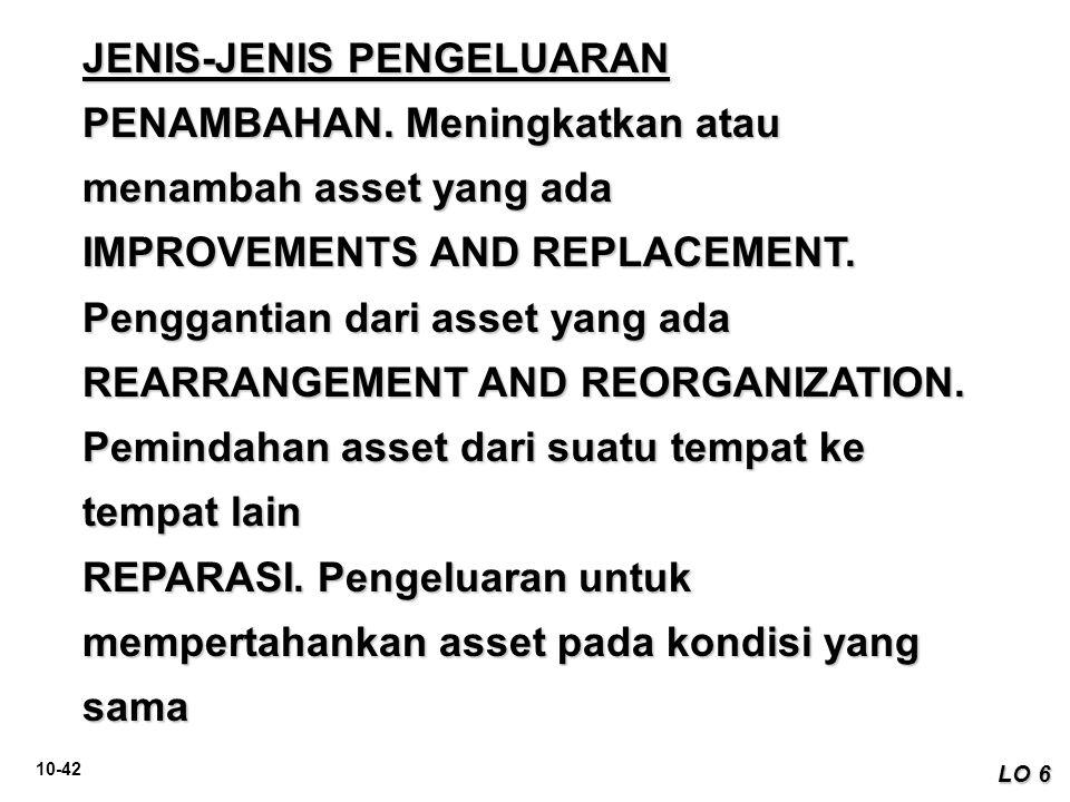 10-42 LO 6 JENIS-JENIS PENGELUARAN PENAMBAHAN. Meningkatkan atau menambah asset yang ada IMPROVEMENTS AND REPLACEMENT. Penggantian dari asset yang ada