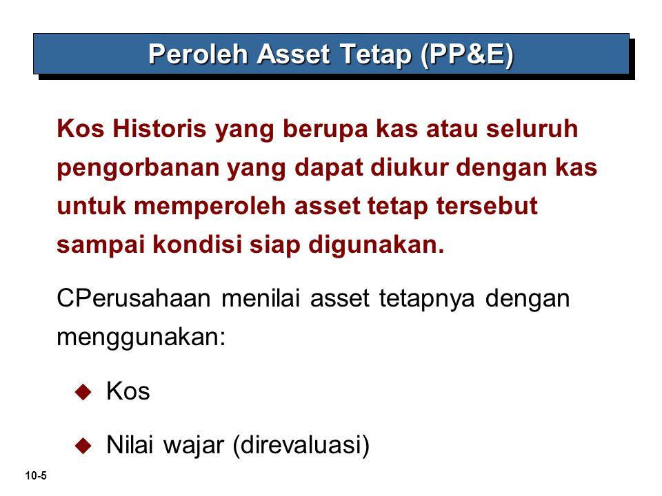 10-5 Kos Historis yang berupa kas atau seluruh pengorbanan yang dapat diukur dengan kas untuk memperoleh asset tetap tersebut sampai kondisi siap digu