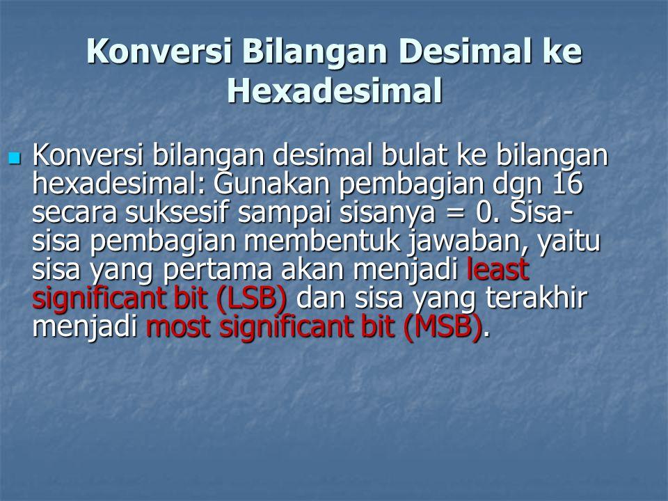 Konversi Bilangan Desimal ke Hexadesimal Konversi bilangan desimal bulat ke bilangan hexadesimal: Gunakan pembagian dgn 16 secara suksesif sampai sisa