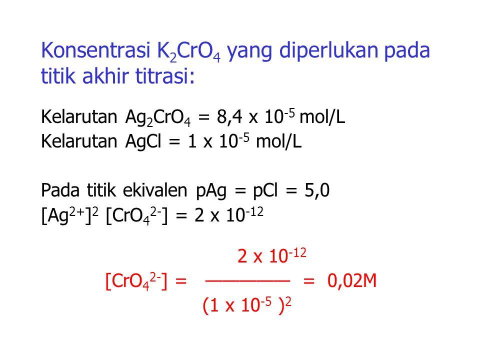Metode Mohr : Na + (aq) + Cl - (aq) + Ag + (aq) + NO 3 -  AgCl(s) + Na + (aq) + NO 3 - (aq) Ag + (aq) + Cl - (aq) AgCl(s) Ksp = 1 x 10 -10 2Ag + (aq) + CrO 4 2- (aq)Ag 2 CrO 4 (s) Ksp = 2 x10 -12 Berapa konsentrasi K 2 CrO 4 yang diperlukan pada titik eakhir titrasi