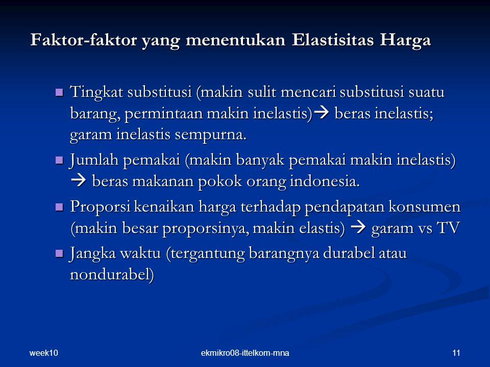 week10 11ekmikro08-ittelkom-mna Faktor-faktor yang menentukan Elastisitas Harga Tingkat substitusi (makin sulit mencari substitusi suatu barang, permi