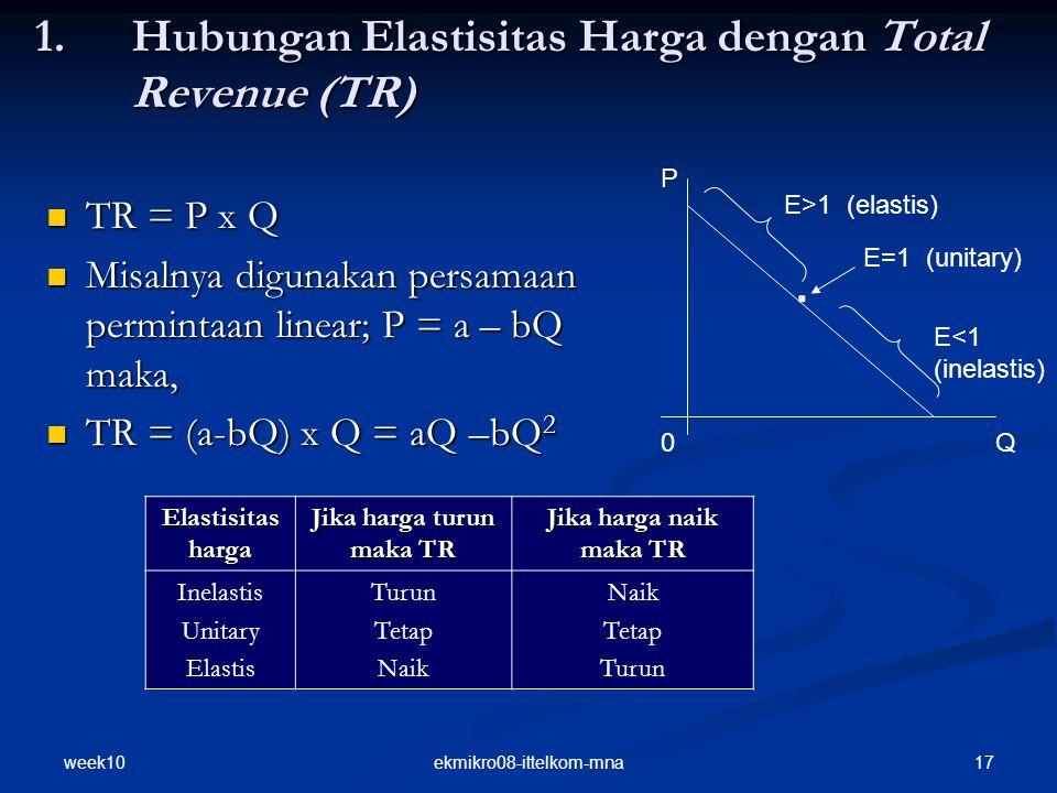 week10 17ekmikro08-ittelkom-mna 1.Hubungan Elastisitas Harga dengan Total Revenue (TR) TR = P x Q TR = P x Q Misalnya digunakan persamaan permintaan l