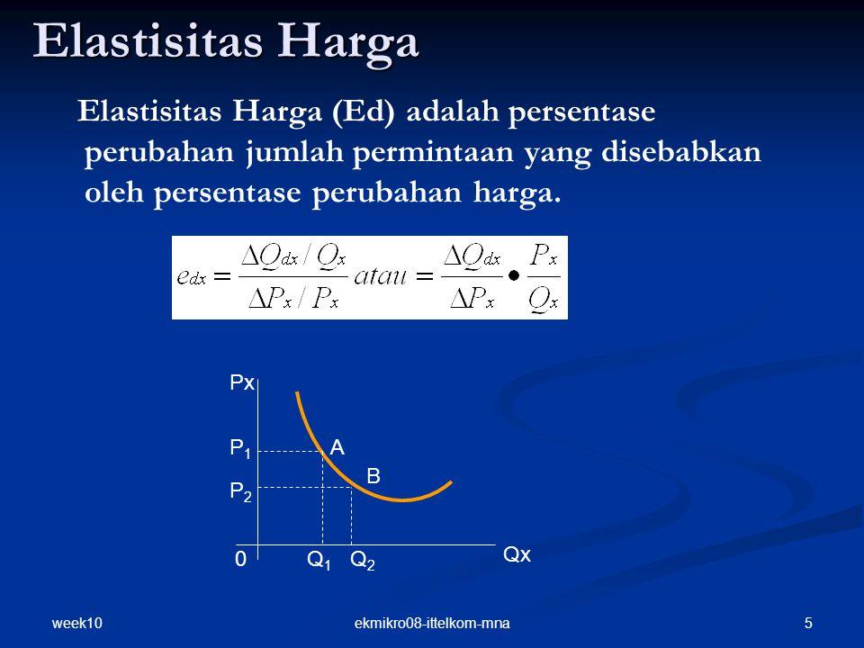 week10 5ekmikro08-ittelkom-mna Elastisitas Harga Elastisitas Harga (Ed) adalah persentase perubahan jumlah permintaan yang disebabkan oleh persentase