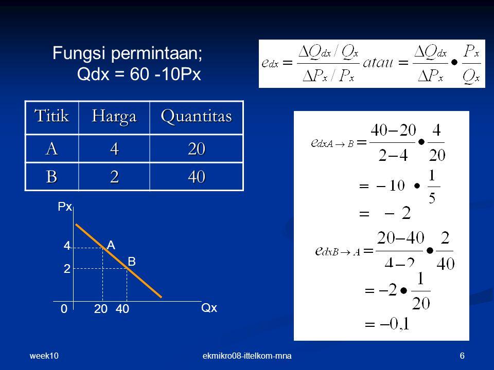 week10 17ekmikro08-ittelkom-mna 1.Hubungan Elastisitas Harga dengan Total Revenue (TR) TR = P x Q TR = P x Q Misalnya digunakan persamaan permintaan linear; P = a – bQ maka, Misalnya digunakan persamaan permintaan linear; P = a – bQ maka, TR = (a-bQ) x Q = aQ –bQ 2 TR = (a-bQ) x Q = aQ –bQ 2 Elastisitas harga Jika harga turun maka TR Jika harga naik maka TR Inelastis Unitary Elastis Turun Tetap Naik Tetap Turun P Q0.