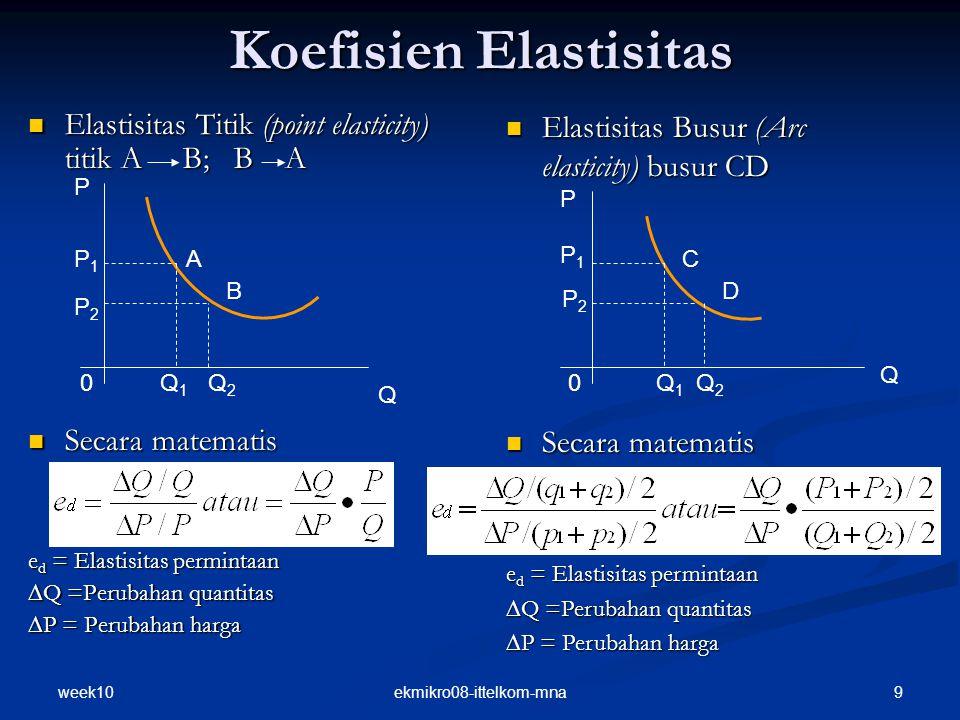 week10 10ekmikro08-ittelkom-mna Mengukur Elastisitas titik P Q 0 D 123 500 1000 Elastis (ed >1) inelastis (ed < 1) Elastis unitary (ed = 1)