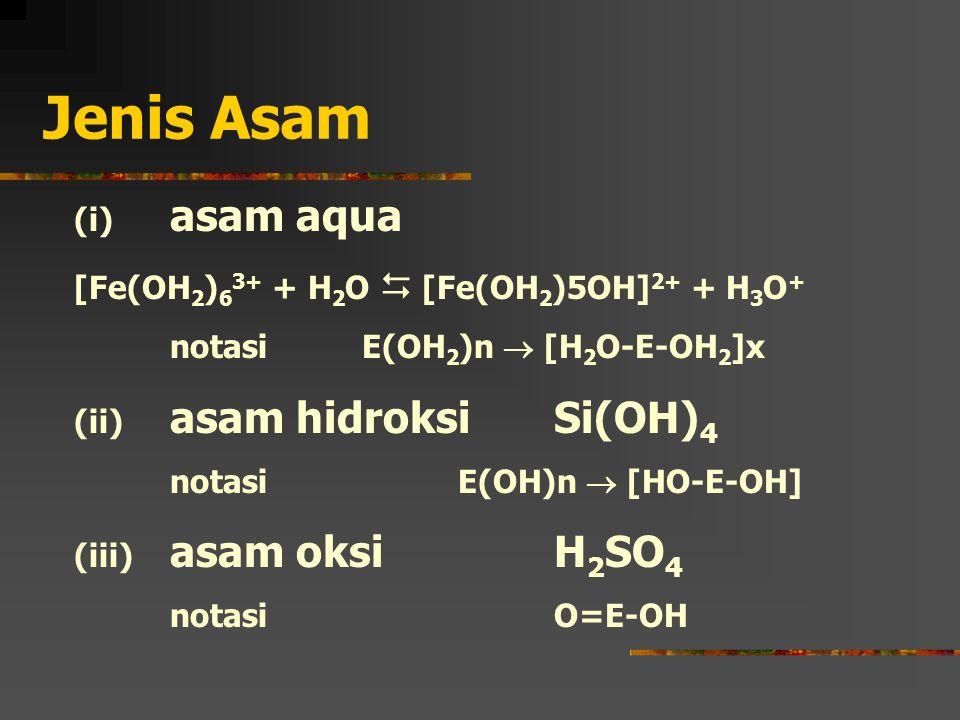 Jenis Asam (i) asam aqua [Fe(OH 2 ) 6 3+ + H 2 O  [Fe(OH 2 )5OH] 2+ + H 3 O + notasi E(OH 2 )n  [H 2 O-E-OH 2 ]x (ii) asam hidroksi Si(OH) 4 notasi