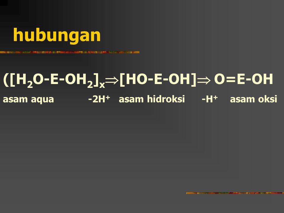 hubungan ([H 2 O-E-OH 2 ] x  [HO-E-OH]  O=E-OH asam aqua -2H + asam hidroksi-H + asam oksi