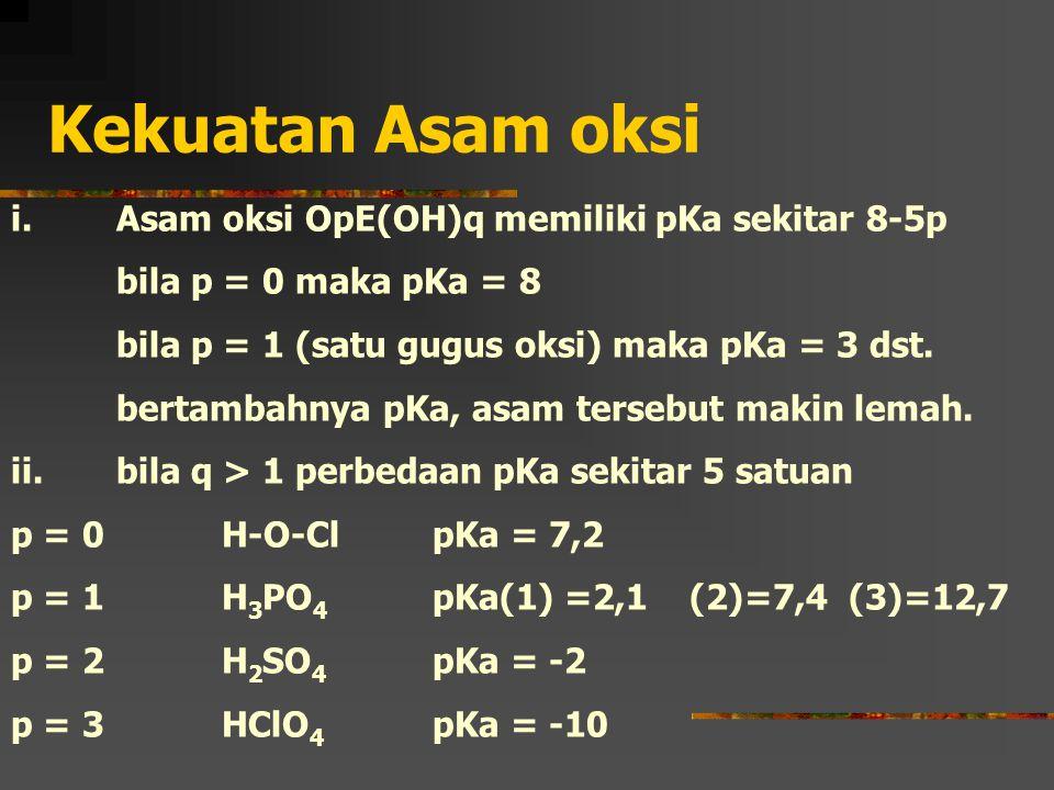 Kekuatan Asam oksi i. Asam oksi OpE(OH)q memiliki pKa sekitar 8-5p bila p = 0 maka pKa = 8 bila p = 1 (satu gugus oksi) maka pKa = 3 dst. bertambahnya