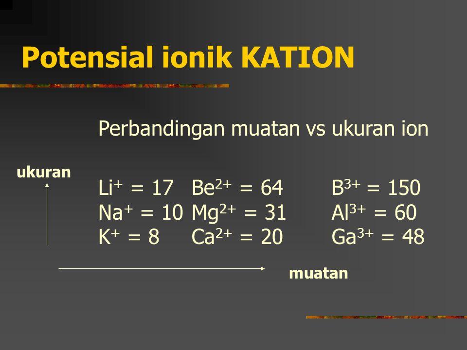 Potensial ionik KATION ukuran muatan Perbandingan muatan vs ukuran ion Li + = 17Be 2+ = 64 B 3+ = 150 Na + = 10Mg 2+ = 31Al 3+ = 60 K + = 8Ca 2+ = 20G