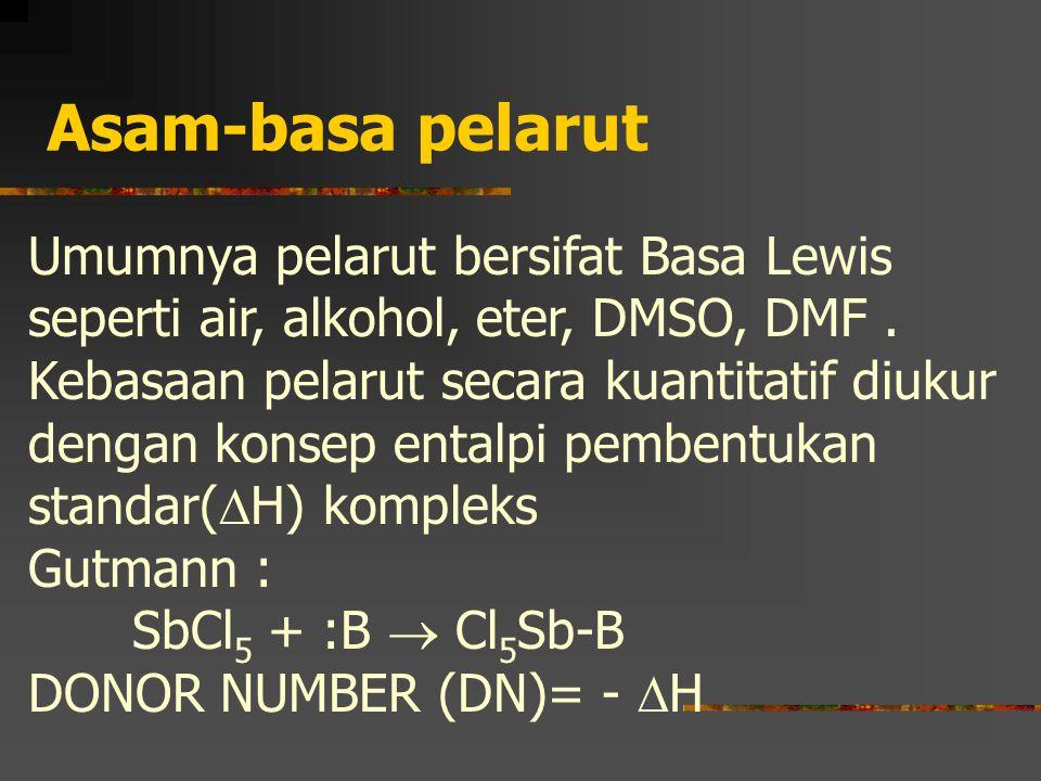 Asam-basa pelarut Umumnya pelarut bersifat Basa Lewis seperti air, alkohol, eter, DMSO, DMF. Kebasaan pelarut secara kuantitatif diukur dengan konsep