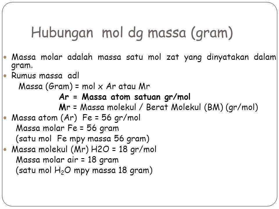 Hubungan mol dg massa (gram) Massa molar adalah massa satu mol zat yang dinyatakan dalam gram. Rumus massa adl Massa (Gram) = mol x Ar atau Mr Ar = Ma