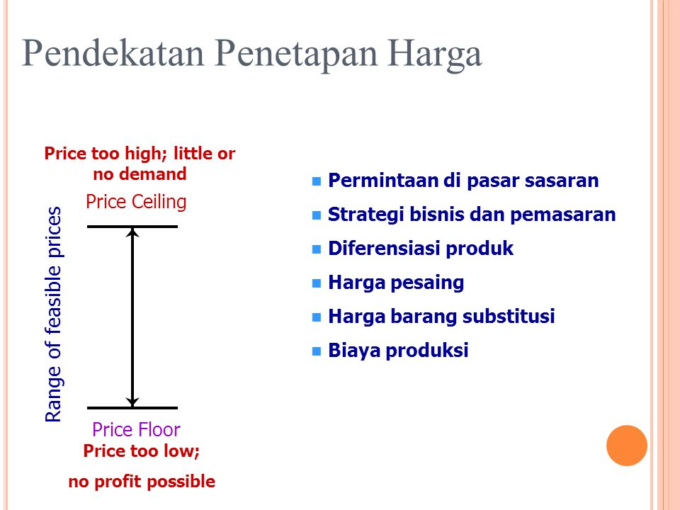 Permintaan di pasar sasaran Strategi bisnis dan pemasaran Diferensiasi produk Harga pesaing Harga barang substitusi Biaya produksi Price too high; little or no demand Price Floor Price Ceiling Range of feasible prices Price too low; no profit possible Pendekatan Penetapan Harga