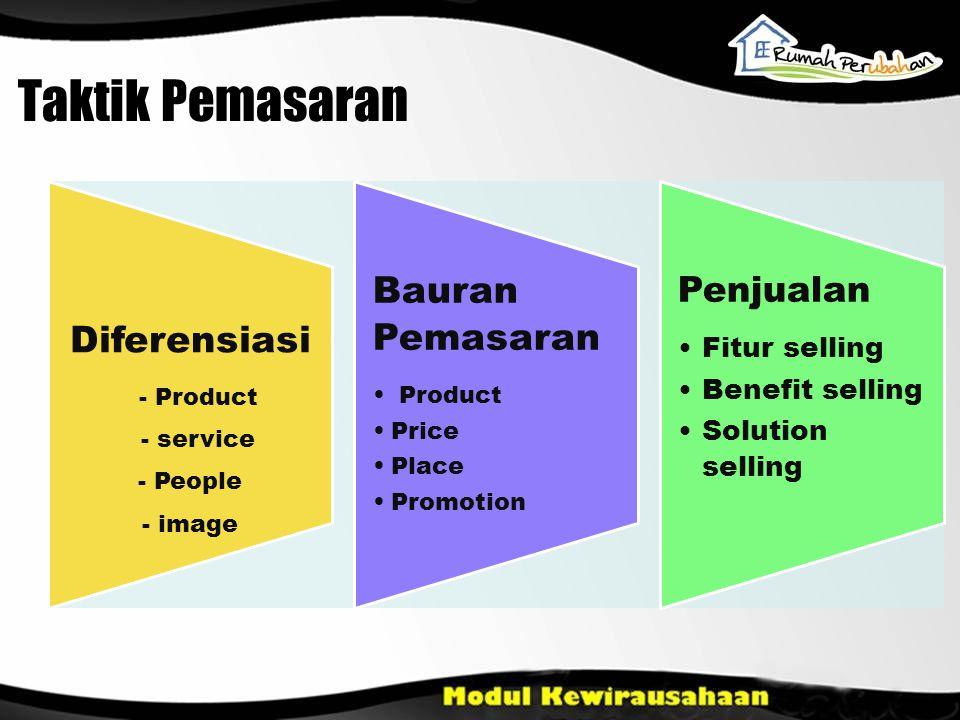 Taktik Pemasaran Diferensiasi - Product - service - People - image Bauran Pemasaran Product Price Place Promotion Penjualan Fitur selling Benefit selling Solution selling