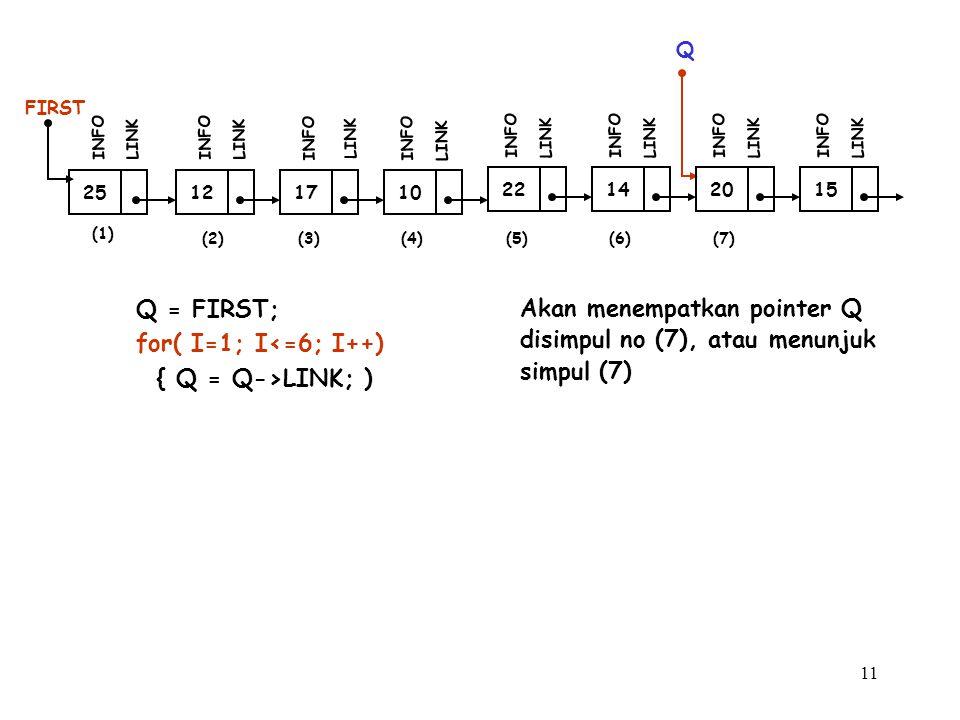 11 (1) 12 FIRST INFO LINK 17 INFO LINK 10 INFO LINK (2)(3) 25 INFO LINK Q Q = FIRST; for( I=1; I<=6; I++) { Q = Q->LINK; ) 22 INFO LINK 14 INFO LINK 2