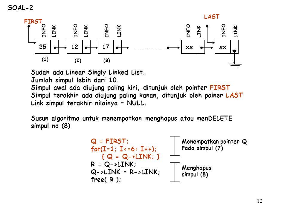 12 (1) 12 FIRST INFO LINK 17 INFO LINK xx INFO LINK xx LAST INFO LINK (2)(3) 25 INFO LINK Sudah ada Linear Singly Linked List. Jumlah simpul lebih dar