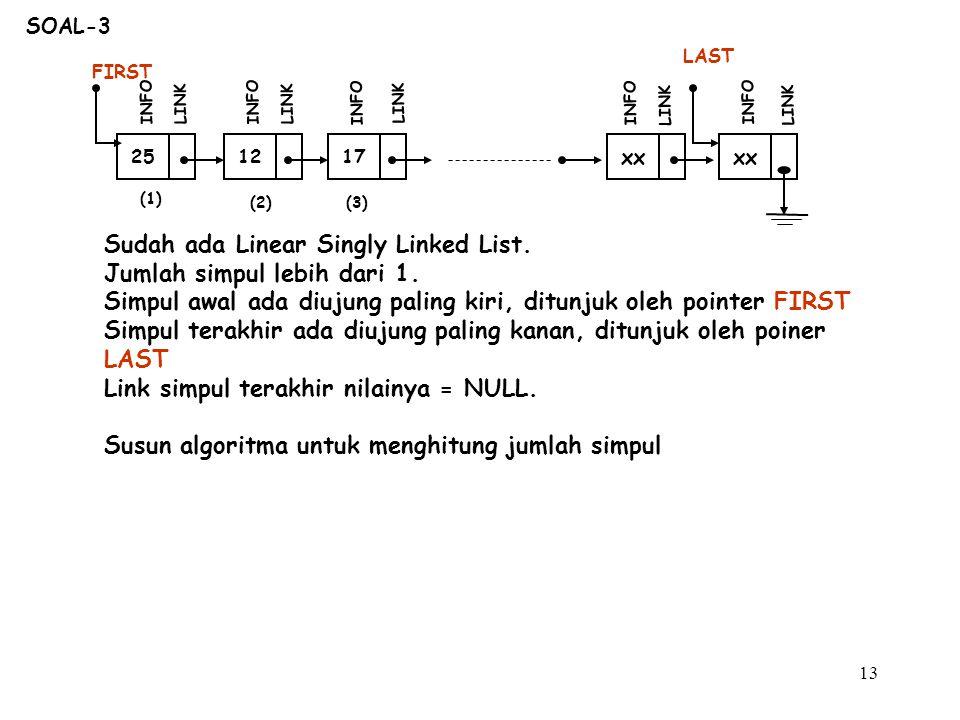13 (1) 12 FIRST INFO LINK 17 INFO LINK xx INFO LINK xx LAST INFO LINK (2)(3) 25 INFO LINK Sudah ada Linear Singly Linked List. Jumlah simpul lebih dar