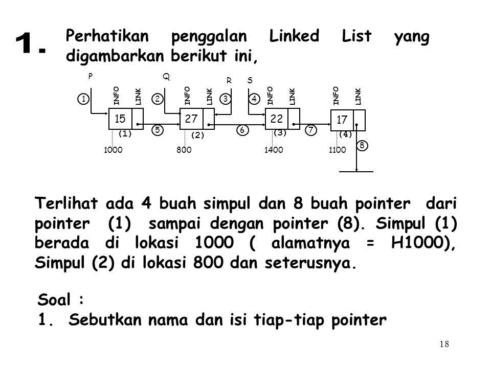 18 Perhatikan penggalan Linked List yang digambarkan berikut ini, Terlihat ada 4 buah simpul dan 8 buah pointer dari pointer (1) sampai dengan pointer