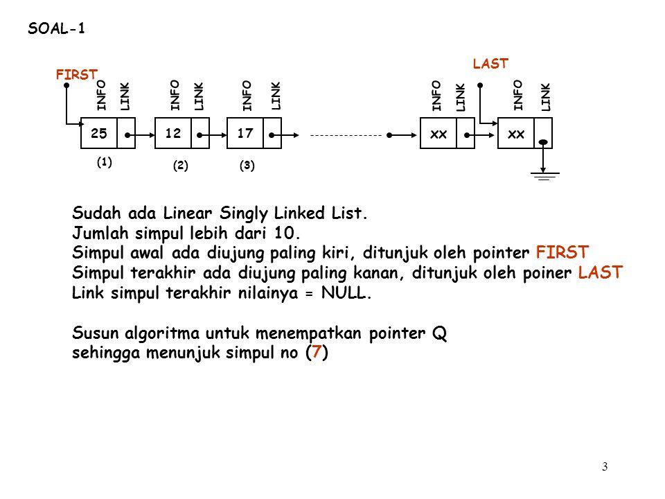 4 (1) 12 FIRST INFO LINK 17 INFO LINK 10 INFO LINK (2)(3) 25 INFO LINK Q Q = FIRST; …………………………… pointer Q menunjuk simpul (1) 22 INFO LINK 14 INFO LINK 20 INFO LINK 15 INFO LINK