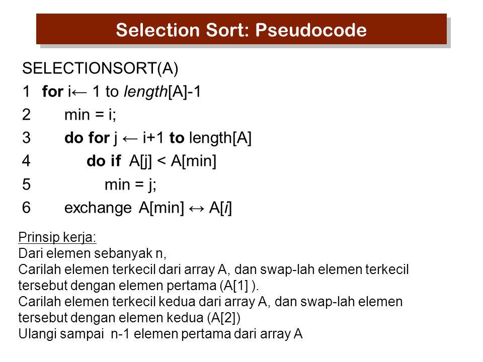 Selection Sort: Pseudocode SELECTIONSORT(A) 1for i← 1 to length[A]-1 2 min = i; 3 do for j ← i+1 to length[A] 4 do if A[j] < A[min] 5 min = j; 6 excha