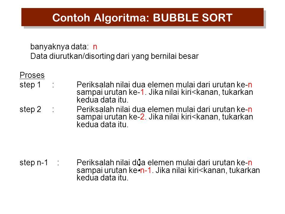 745810 10 7 45 8 10 8 74 5 Step-1 Awal Step-2 Step-3 Bubble Sort: tahap demi tahap