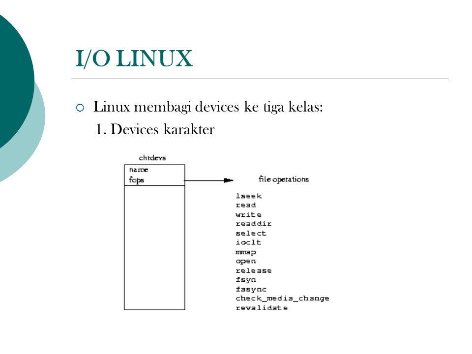 I/O LINUX  Linux membagi devices ke tiga kelas: 1. Devices karakter