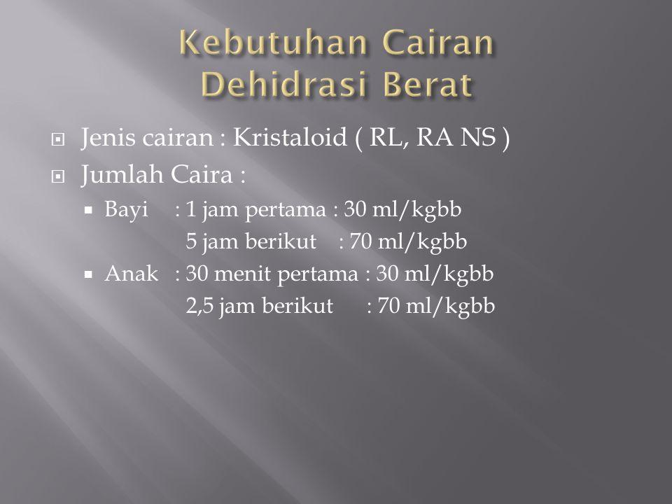  Jenis cairan : Kristaloid ( RL, RA NS )  Jumlah Caira :  Bayi : 1 jam pertama : 30 ml/kgbb 5 jam berikut : 70 ml/kgbb  Anak : 30 menit pertama :