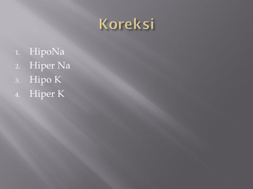 1. HipoNa 2. Hiper Na 3. Hipo K 4. Hiper K