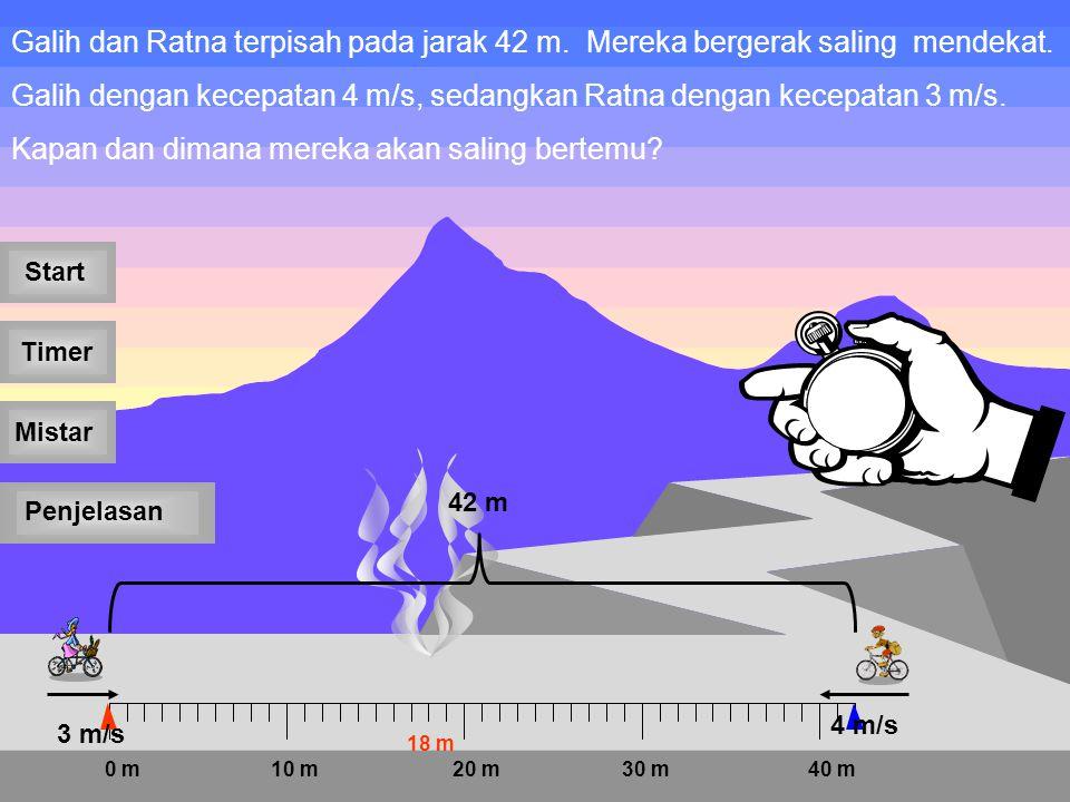 G alih bergerak dengan kecepatan 4 m/s, artinya dalam 1 s mengurangi jarak 4m Ratna bergerak dengan kecepatan 3 m/s, artinya dalam 1 s, mengurangi jarak 3 m Total, dalam 1 s, jarak antara mereka berkurang 7 m (4m + 3m) Jarak 42 m habis dalam waktu 6 s(42 : 7 m/s) Tempat pertemuan Ditinjau dari Galih : Selama 6s Galih bergerak 24 m.