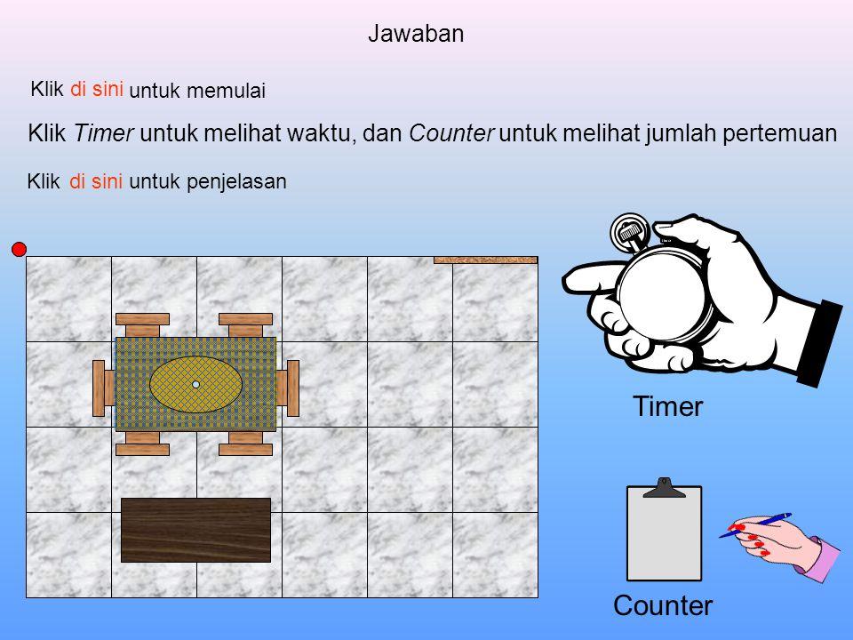 32786451920101112131615141718 Jawaban 190 Timer Counter 1 X2 X3 X4 X5 X Klik Timer untuk melihat waktu, dan Counter untuk melihat jumlah pertemuan Klikdi sini untuk memulai Klikdi siniuntuk penjelasan